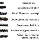 Хорошая недорогая тушь для ресниц: объем и удлинение