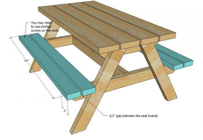Как сделать стол в беседку своими руками: интересные идеи и рекомендации