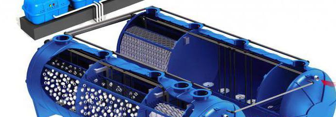 Септик с биофильтром для частного дома: устройство, отзывы владельцев