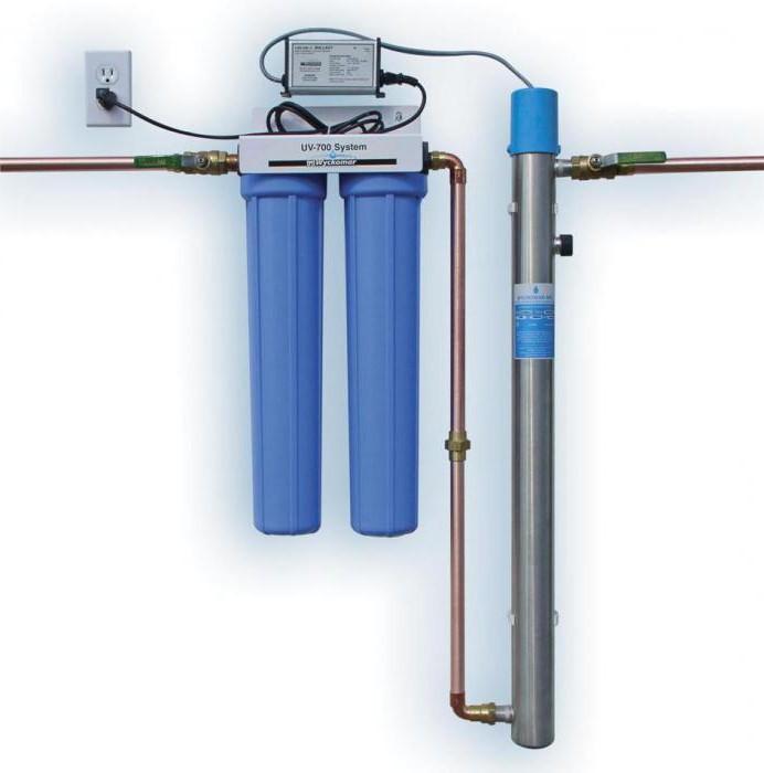 Системы водоочистки для загородного дома: обзор, характеристики, установка