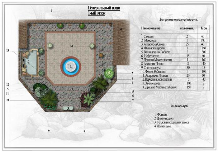 Строительство зимнего сада: проектирование, монтаж