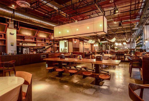Кафетерий - это что такое? Бизнес-план открытия кафетерия