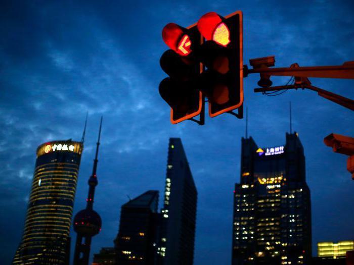 Когда отмечается Международный день светофора?