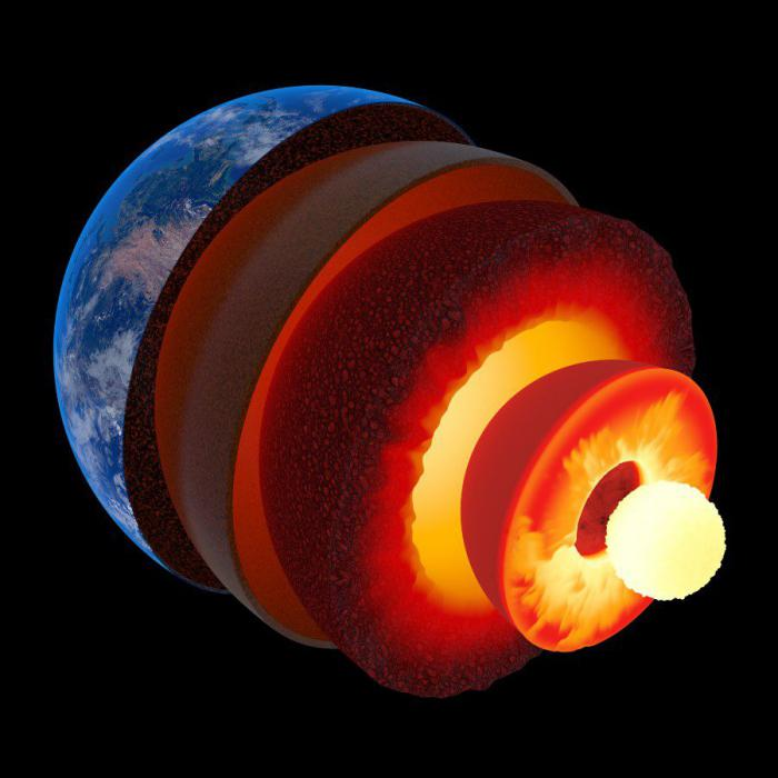 Что находится в центре Земли?