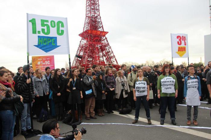 Новаторское исследование показывает, что цели Парижского соглашения могут быть достигнуты