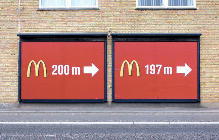 Согласование рекламы: порядок действий. Федеральный закон о рекламе