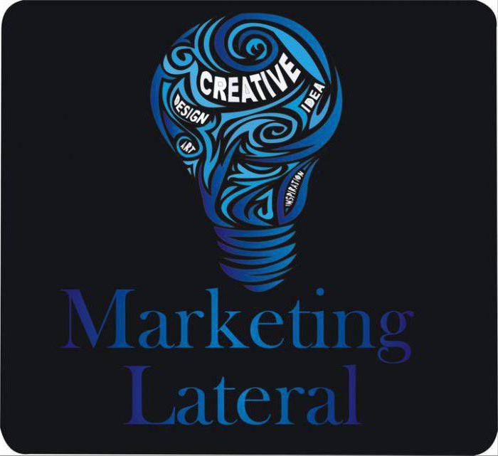 Филип Котлер, Фернандо де Бес: «Латеральный маркетинг. Технология поиска революционных идей»