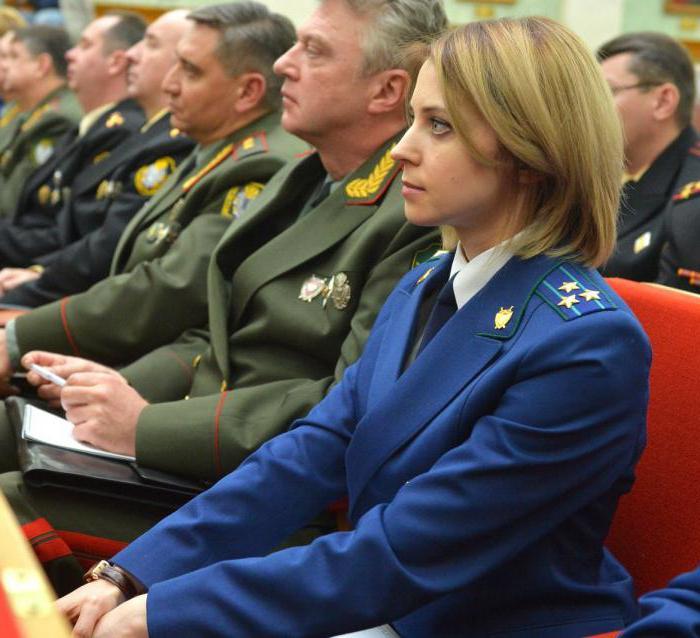 как стать военным прокурором