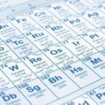 Неорганическая химия. Общая и неорганическая химия