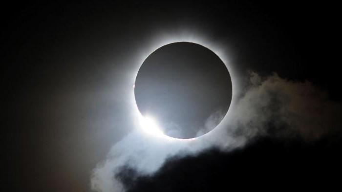 Ритуалы лунного затмения и полнолуния