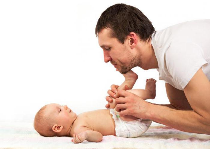 Установление происхождения детей. Семейное право: порядок установления происхождения детей