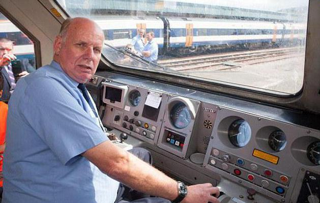 Зарплата машиниста поезда