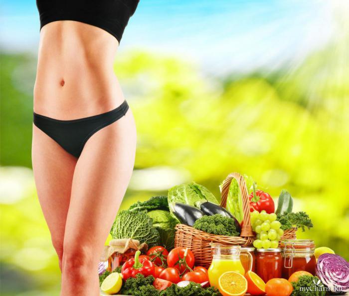 Питание и бассейн похудение