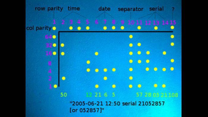 Почему принтеры добавляют в документы секретные контрольные точки