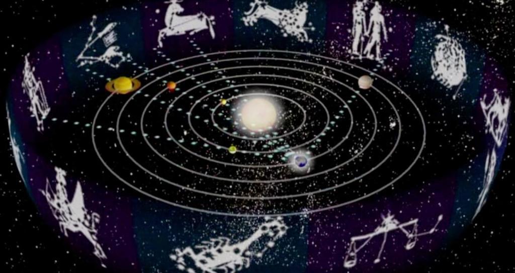 12 созвездий Зодиакального пояса