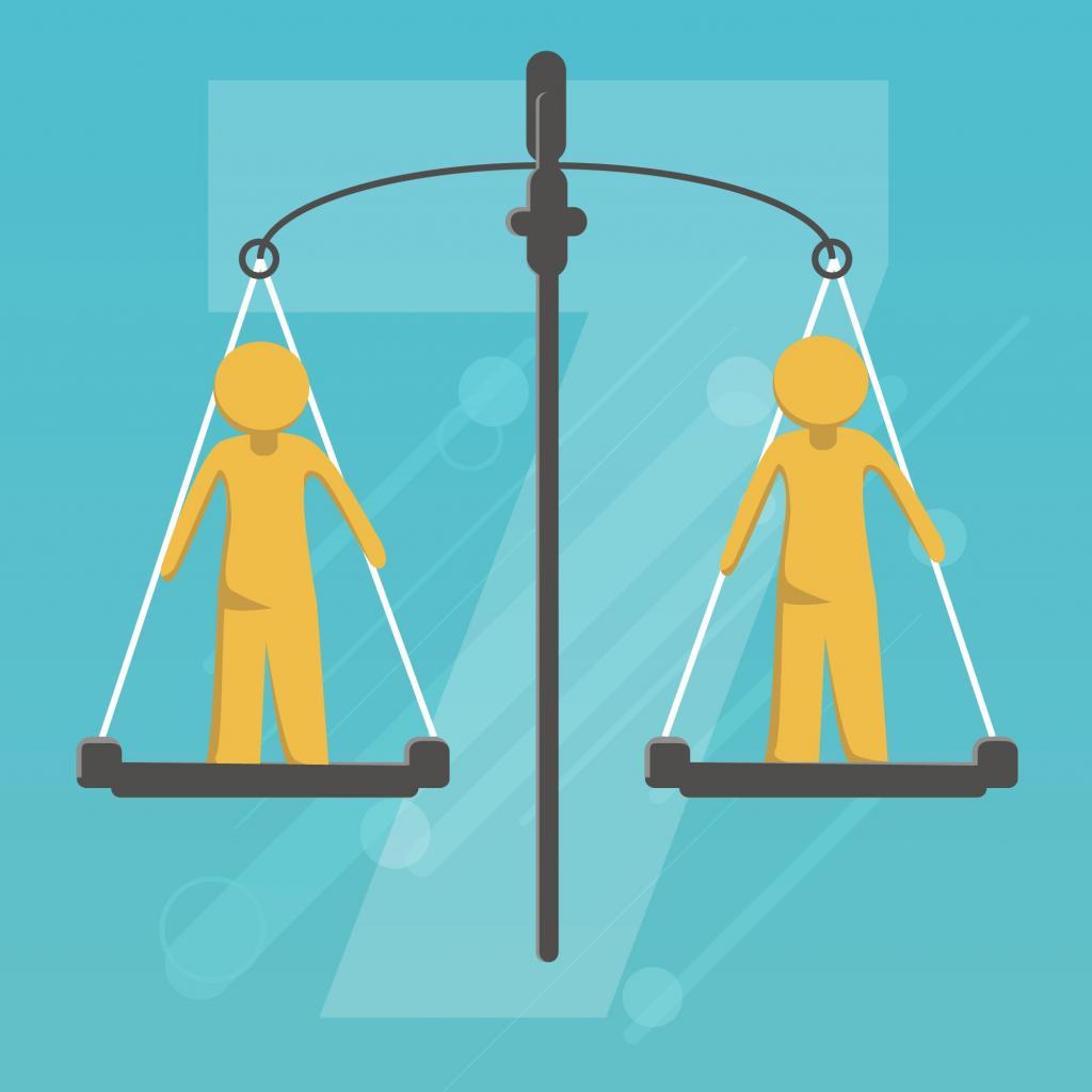 Равноправие гендорное