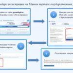 Как зарегистрироваться в ЕСИА: пошаговая инструкция