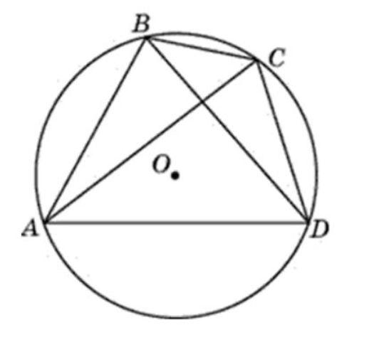 вписанный четырехугольник в окружность