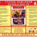 Требования к инструкциям о мерах пожарной безопасности в организации
