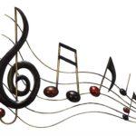 Как писать ноты: нотная грамота, музыкальная теория, советы