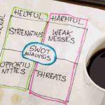 SWOT-анализ ресторана: правила и пример