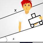 Физика: движение тела по наклонной плоскости. Примеры решения и задачи