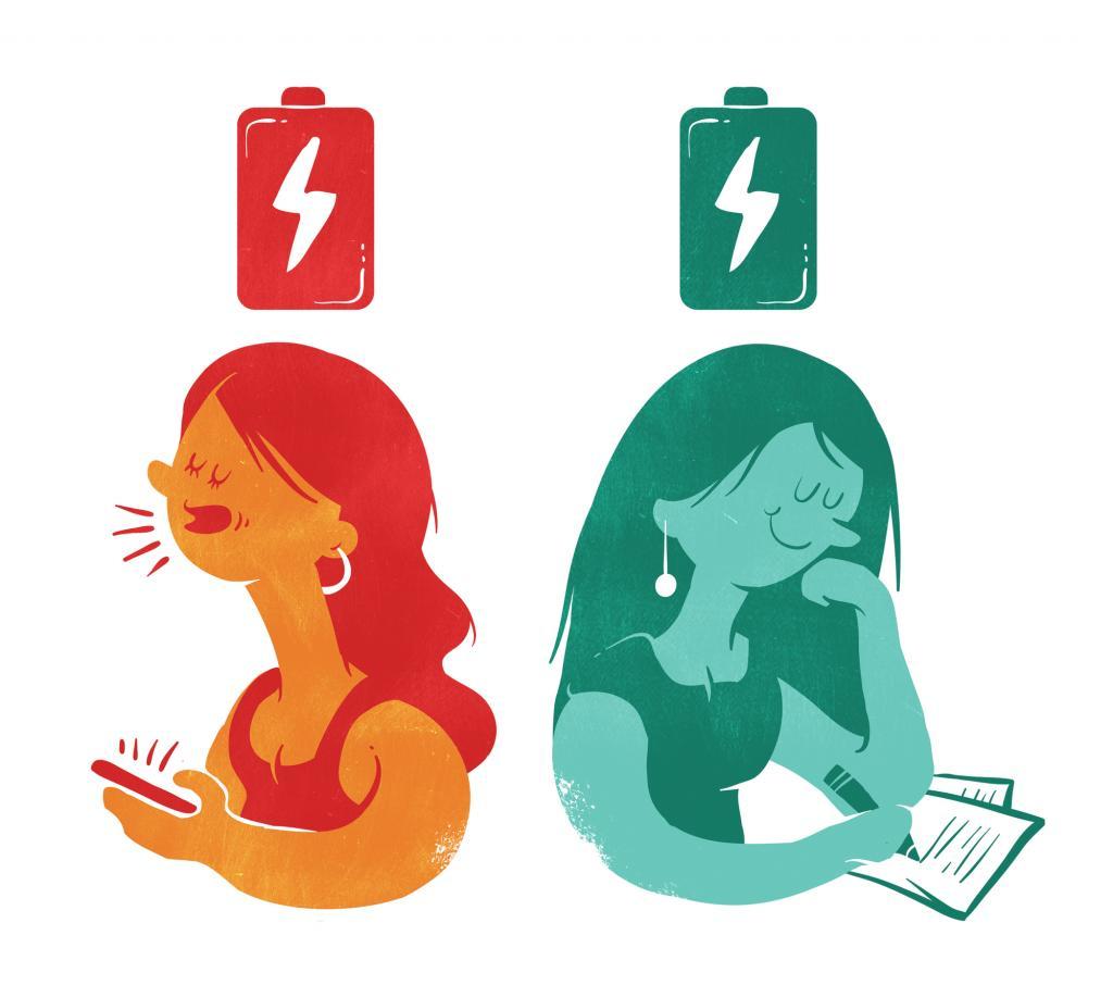 Экстраверт и интроверт
