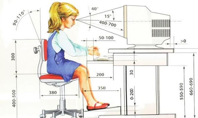 санитарно гигиенические требования при работе с компьютером