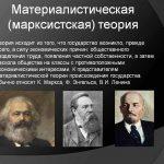 Историко-материалистическая теория происхождения государства