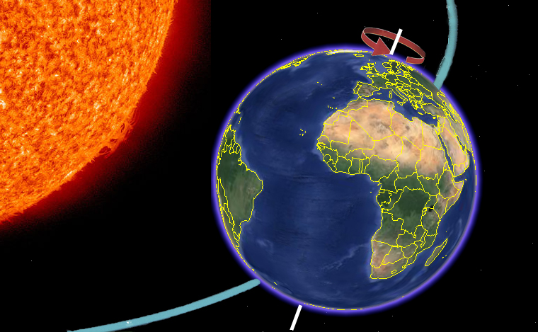 Вращения Земли вокруг оси