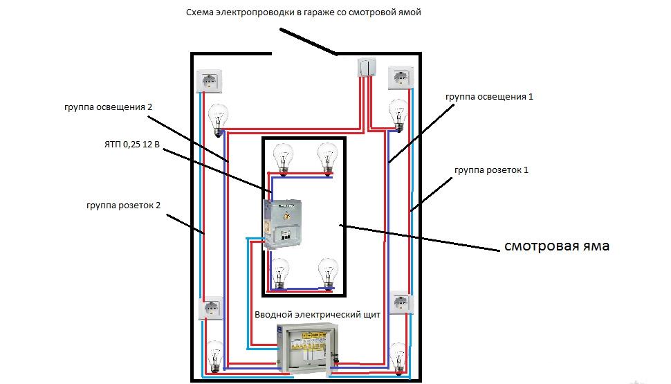 Составление схемы электропроводки в гараже