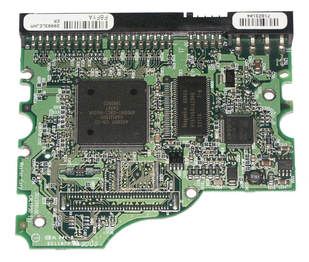 Что такое контроллер и для чего он нужен
