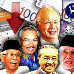 Цитаты про власть и деньги
