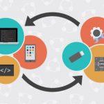 Программное и аппаратное обеспечение: понятие, назначение, уровни, характеристики и настройки