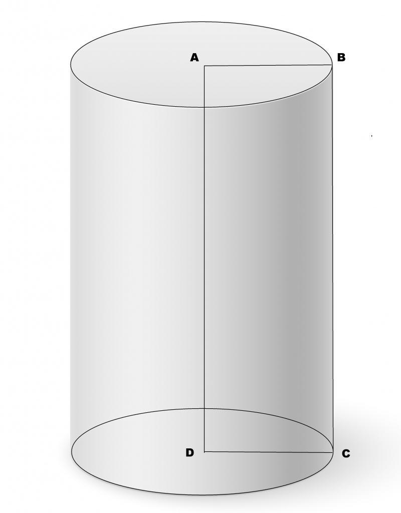 Цилиндр в геометрии