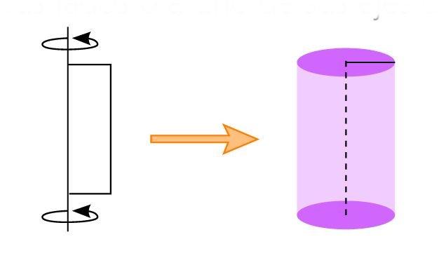Цилиндр - фигура вращения