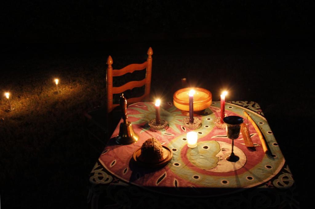 Проведение ритуала