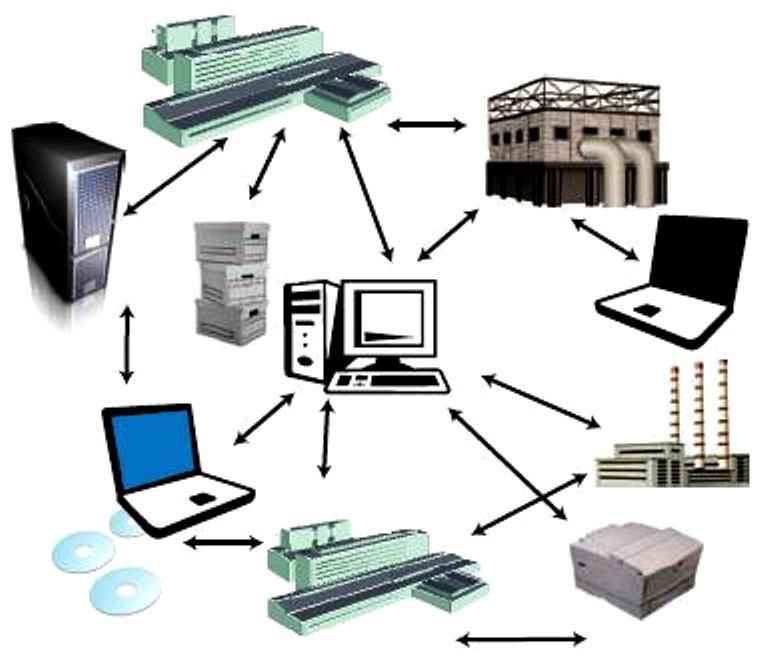Преимущества распределенной файловой системы