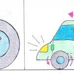 Движение по окружности: формулы и расчеты