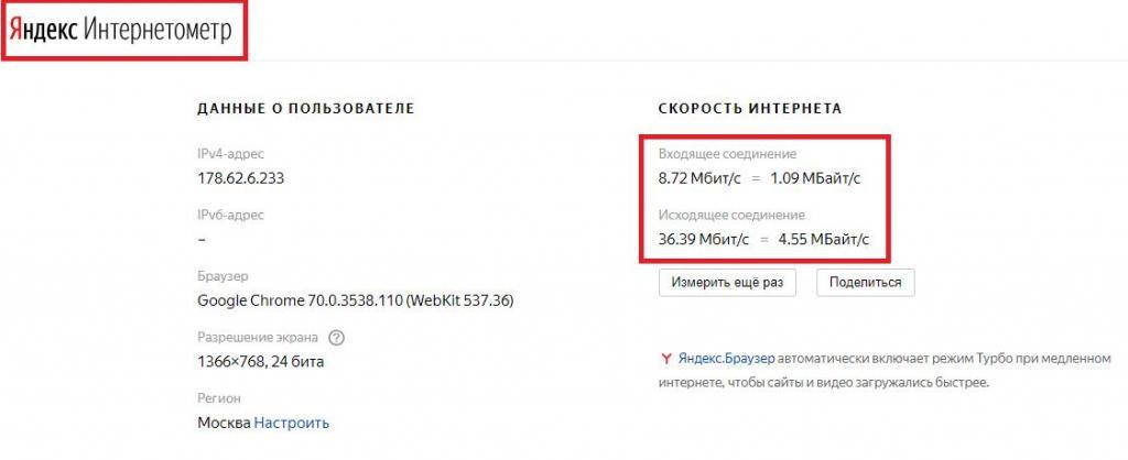 """Интернетометр от """"Яндекса"""""""