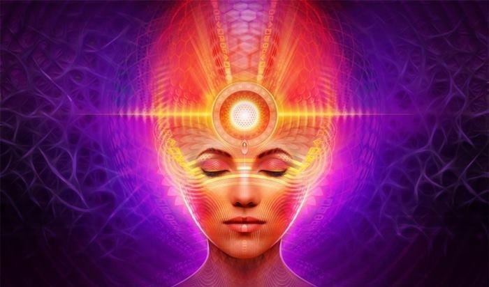 энергетические оболочки тела человека