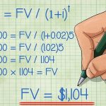NPV: пример расчета, методика, формула